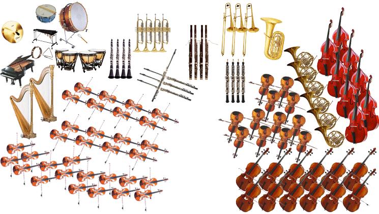 Государственный симфонический